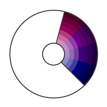 Analogous Color Scheme In Wheel
