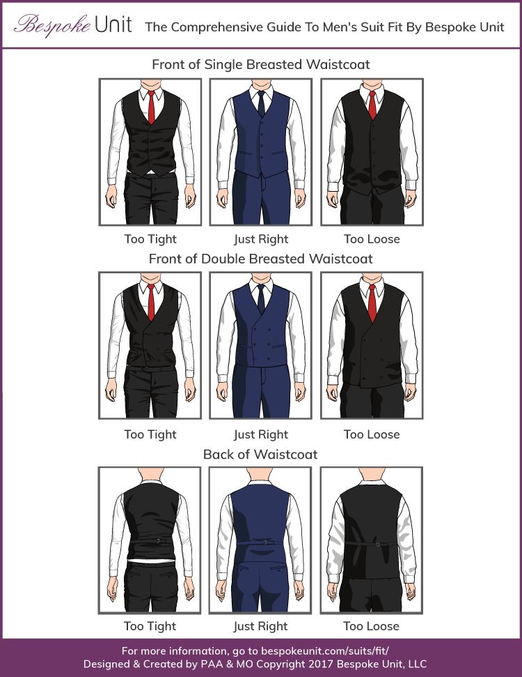 Correct waistcoat fit infographic