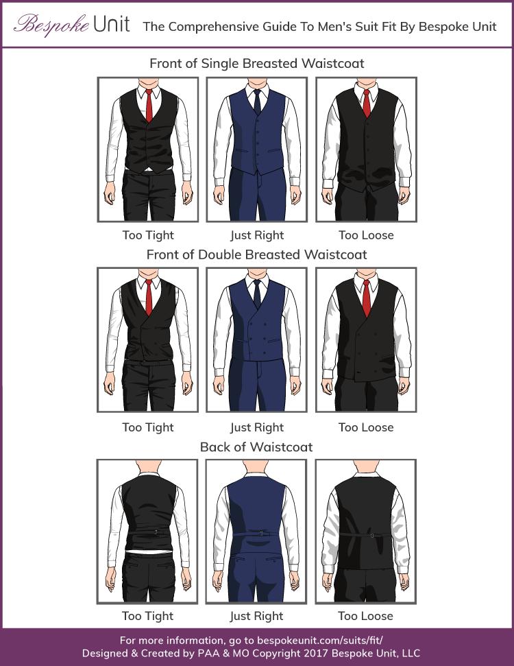 How A Waistcoat Should Fit