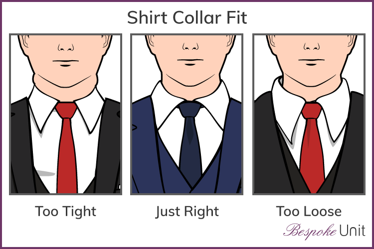 Graphic of how shirt collars should fit