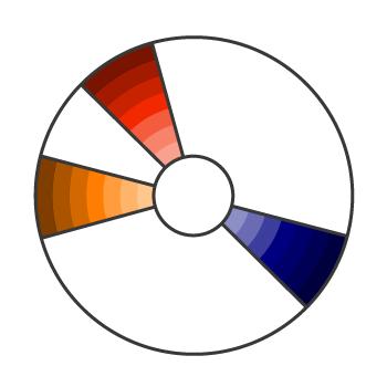 Split Complementary Color Scheme In Wheel
