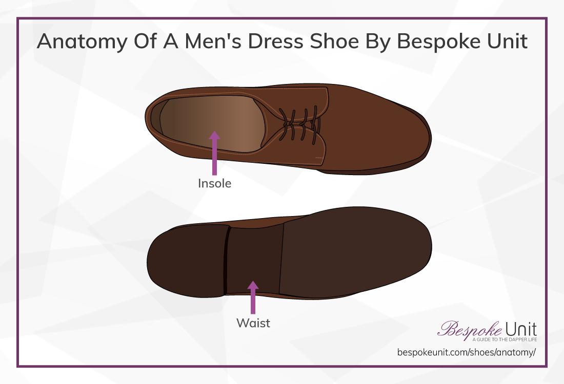 Anatomy Of Men's Dress Shoe Top Bottom
