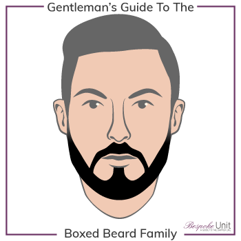 Boxed Beard Family Title Graphic