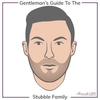Best Stubble Length Guide