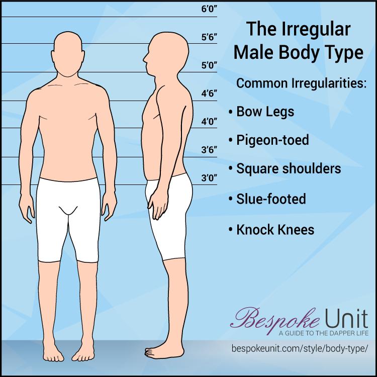 Graphic Of Irregular Male Body Type