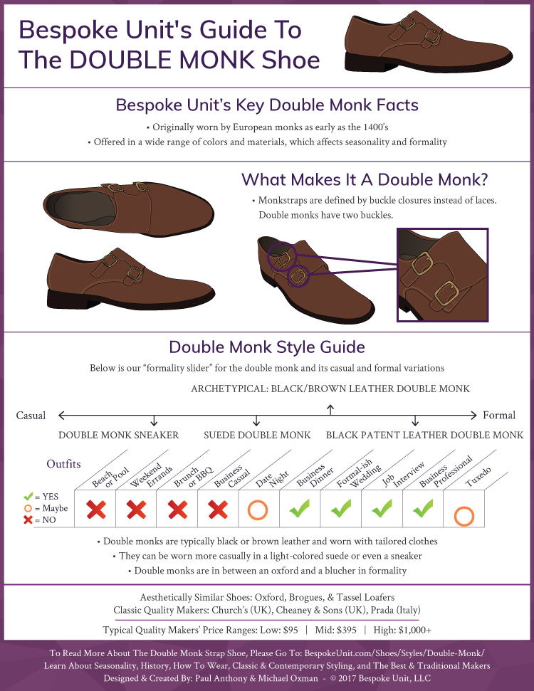 Double Monk Infographic