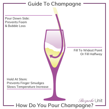 How Do You Pour Champagne Into A Glass