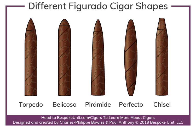 different figurado shape vitolas